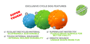 Cycle Dog High Roller tough dog ball with internal squeaker